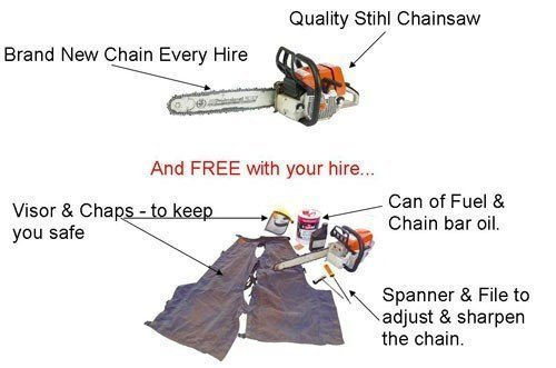 chainsaw hire package
