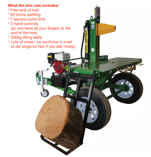 log splitter hire rate includes